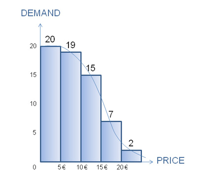 price-demand_curve.png